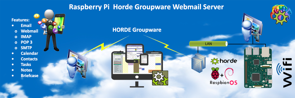 Horde Groupware Webmail and Email Server Image